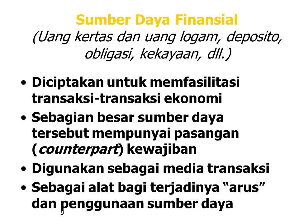Sumber Daya Finansial (Uang kertas dan uang logam, deposito, obligasi, kekayaan, dll.)