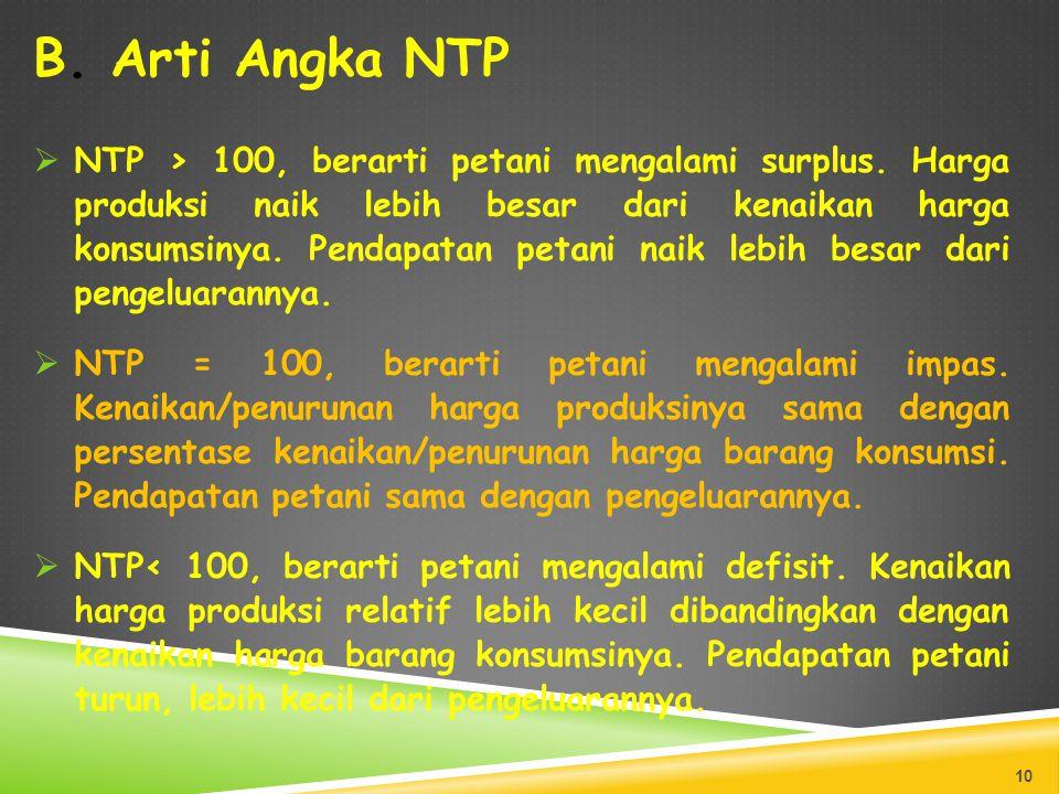 B. Arti Angka NTP