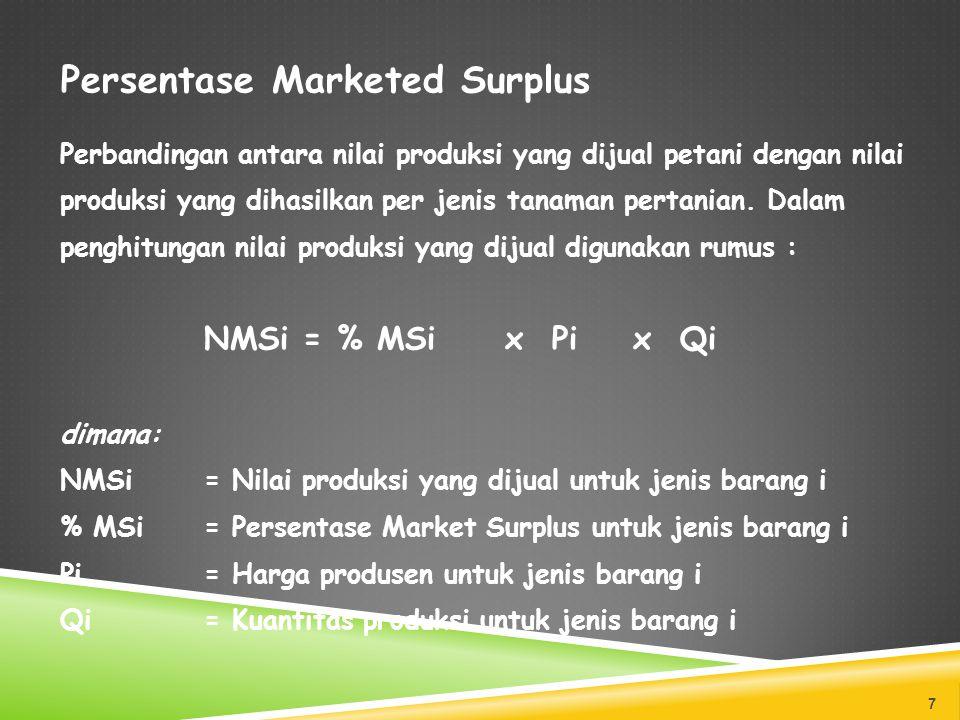 Persentase Marketed Surplus