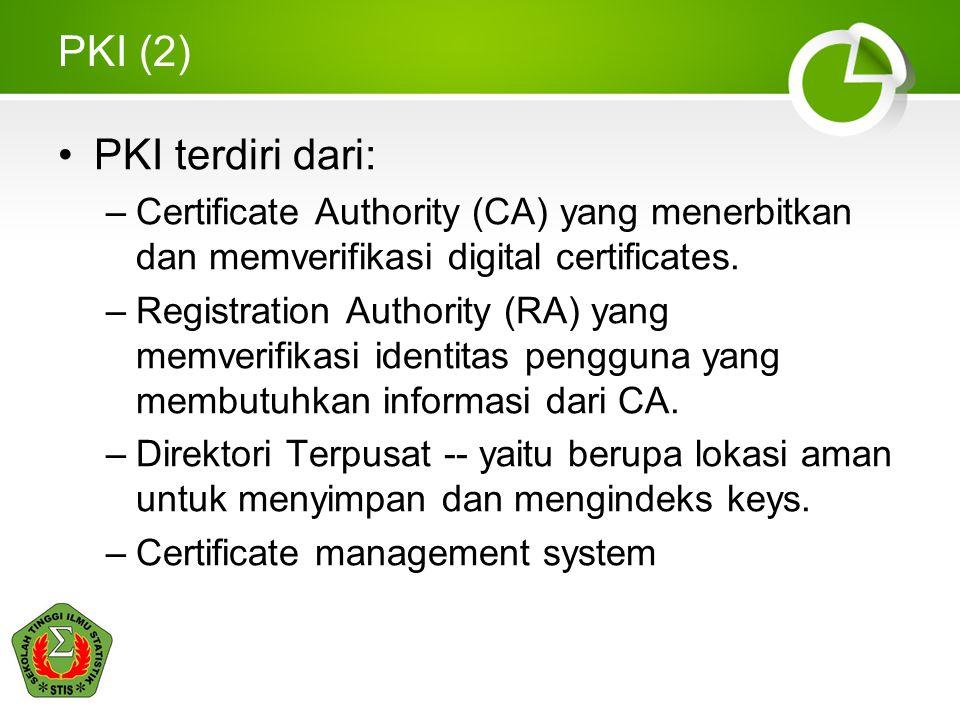 PKI (2) PKI terdiri dari: