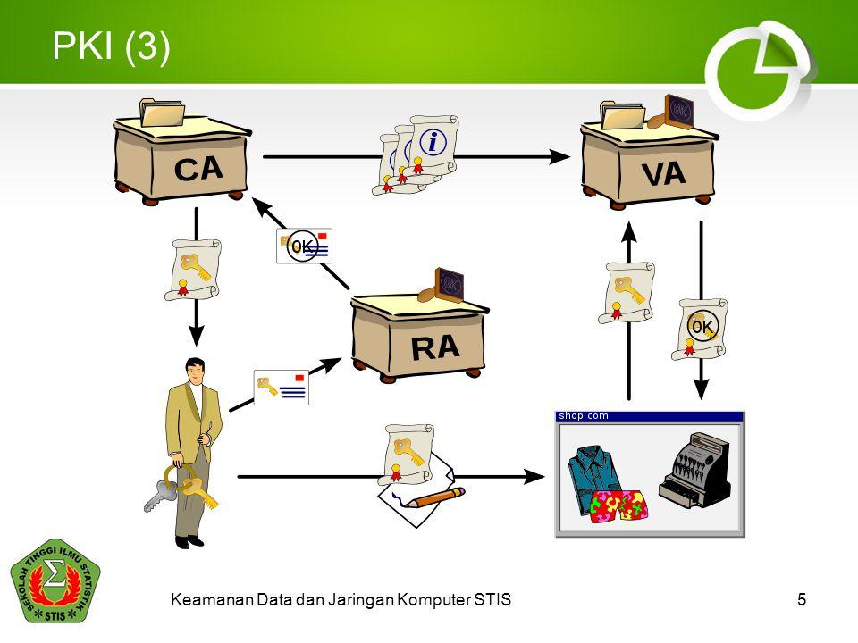 Keamanan Data dan Jaringan Komputer STIS