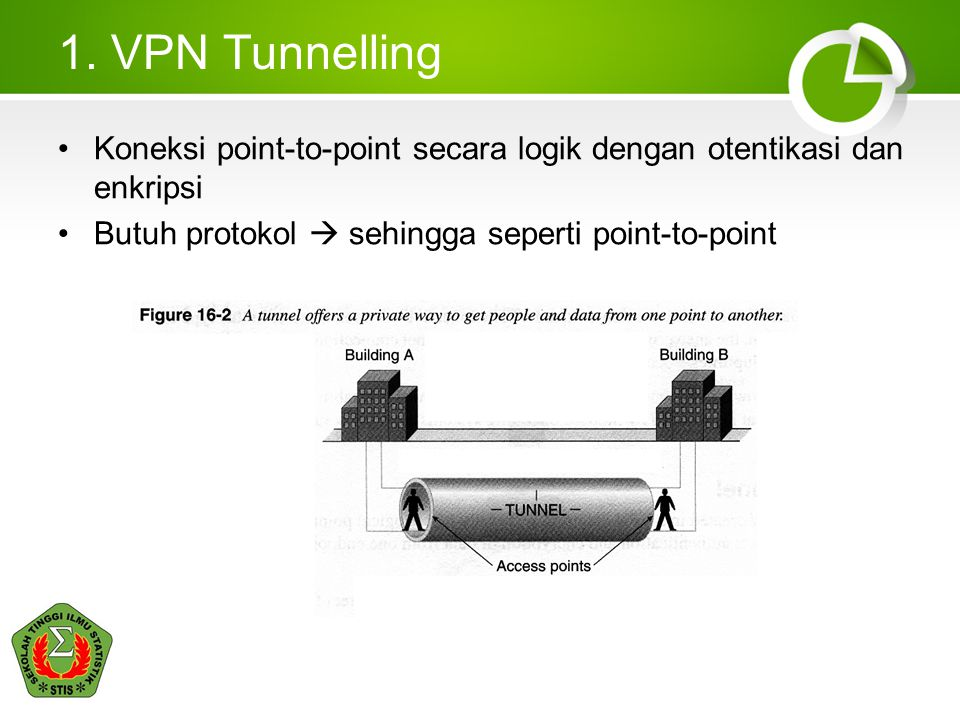 1. VPN Tunnelling Koneksi point-to-point secara logik dengan otentikasi dan enkripsi.