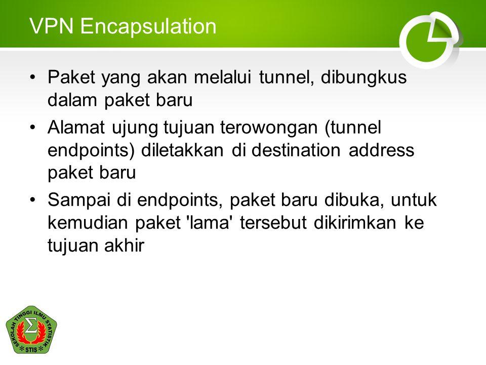 VPN Encapsulation Paket yang akan melalui tunnel, dibungkus dalam paket baru.