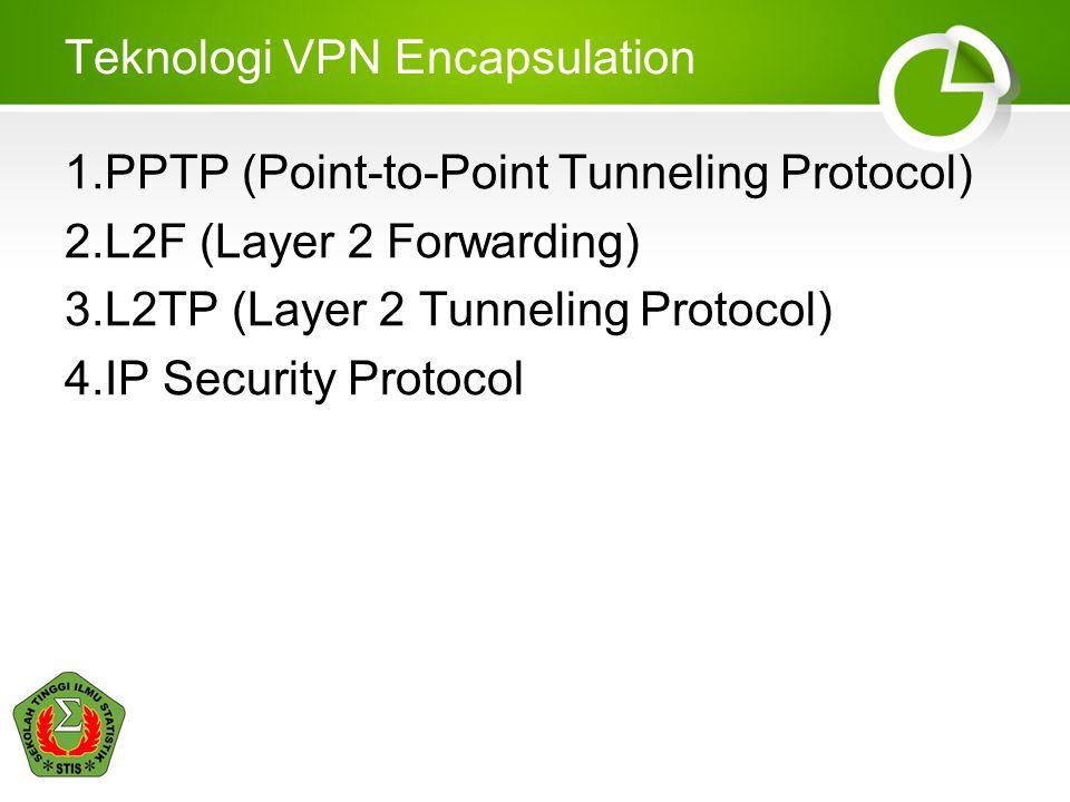 Teknologi VPN Encapsulation