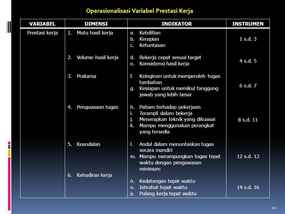 Operasionalisasi Variabel Prestasi Kerja