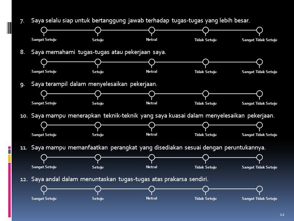 8. Saya memahami tugas-tugas atau pekerjaan saya.