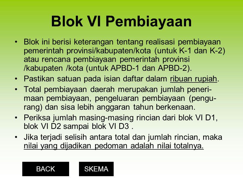 Blok VI Pembiayaan