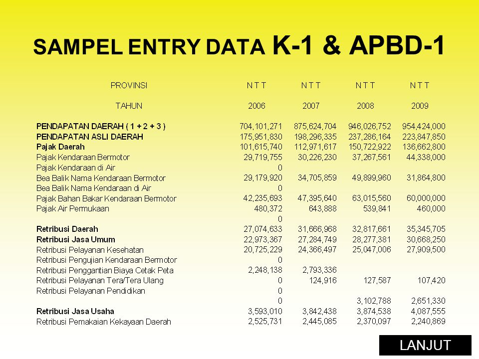 SAMPEL ENTRY DATA K-1 & APBD-1