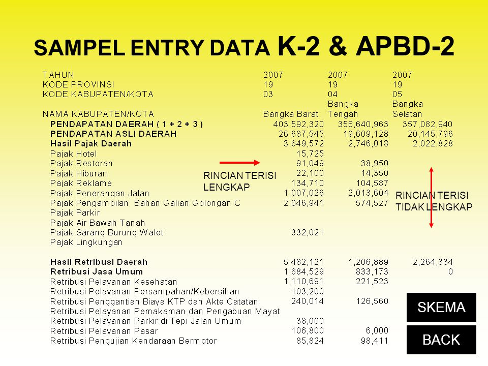 SAMPEL ENTRY DATA K-2 & APBD-2