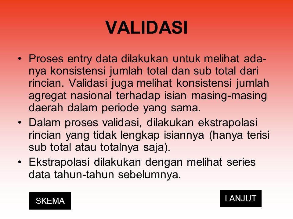 VALIDASI