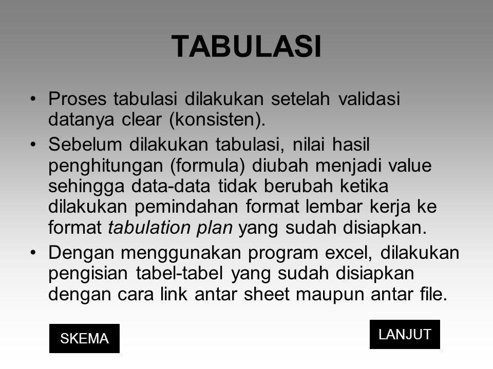 TABULASI Proses tabulasi dilakukan setelah validasi datanya clear (konsisten).
