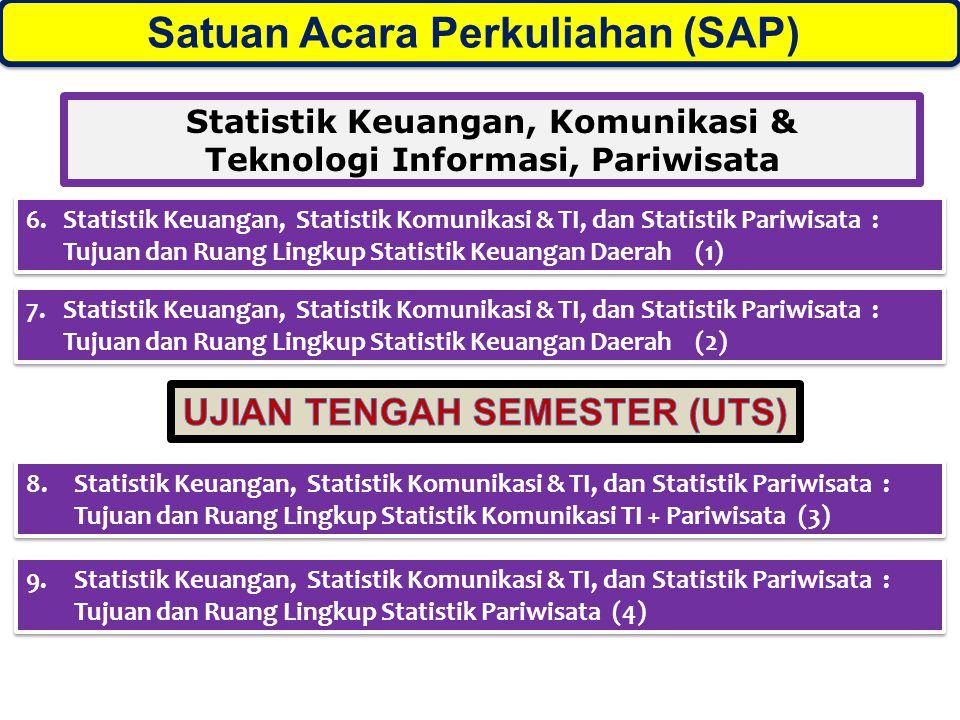 Satuan Acara Perkuliahan (SAP))