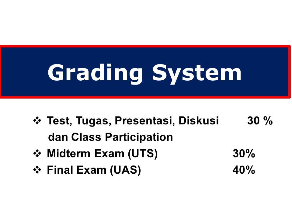 Grading System Test, Tugas, Presentasi, Diskusi 30 %