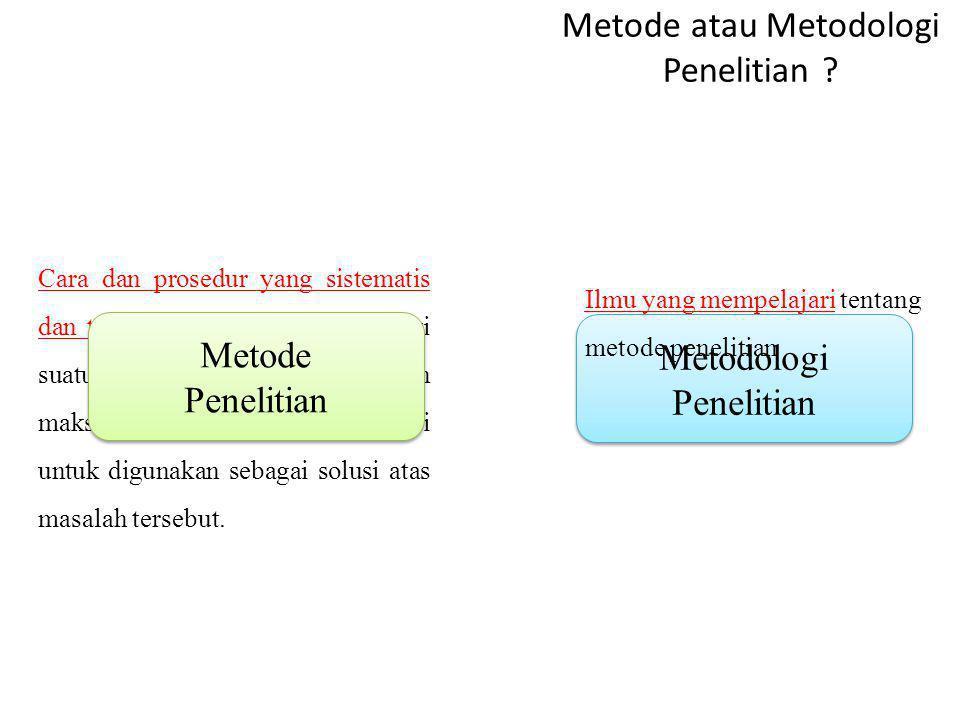 Metode atau Metodologi Penelitian