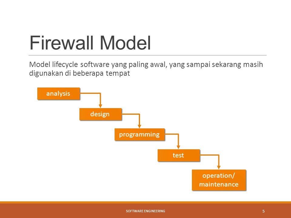 Firewall Model Model lifecycle software yang paling awal, yang sampai sekarang masih digunakan di beberapa tempat.