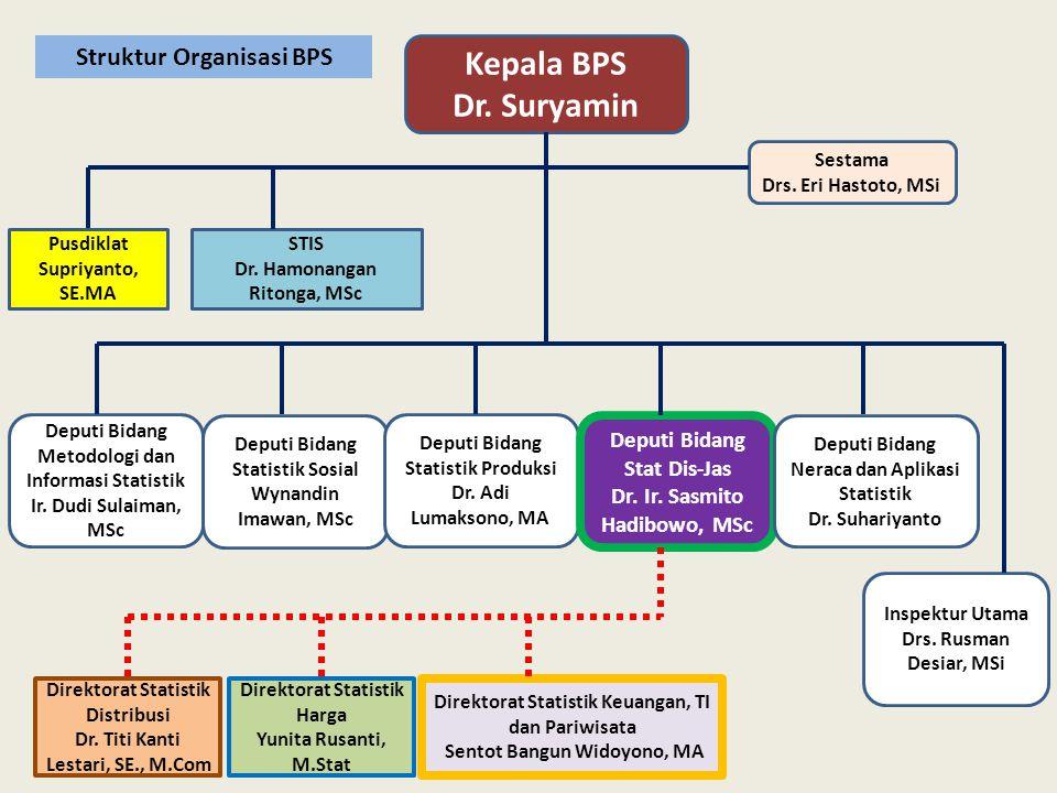 Kepala BPS Dr. Suryamin Struktur Organisasi BPS