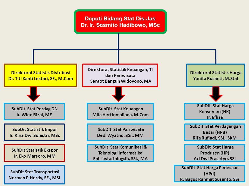 Deputi Bidang Stat Dis-Jas Dr. Ir. Sasmito Hadibowo, MSc