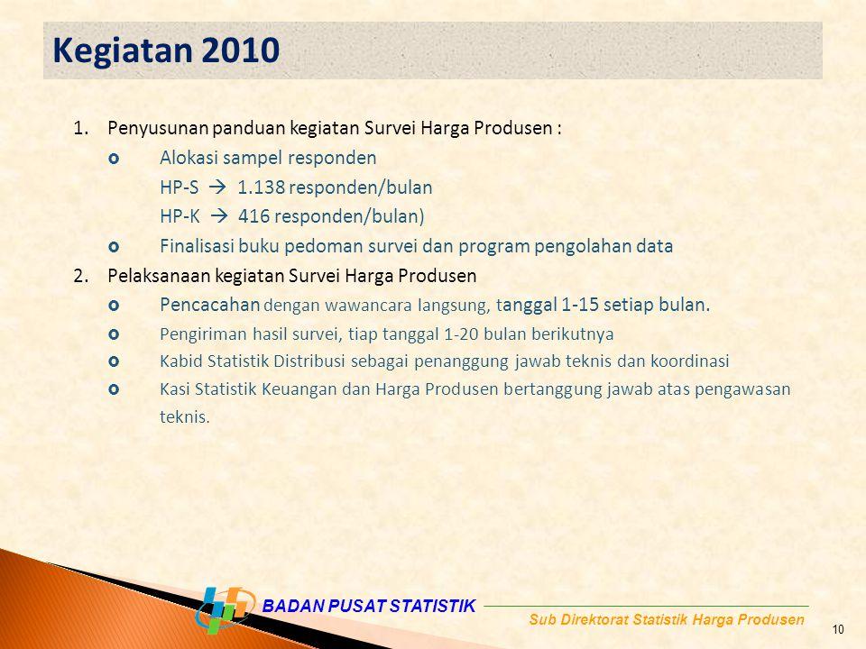Kegiatan 2010 Penyusunan panduan kegiatan Survei Harga Produsen :