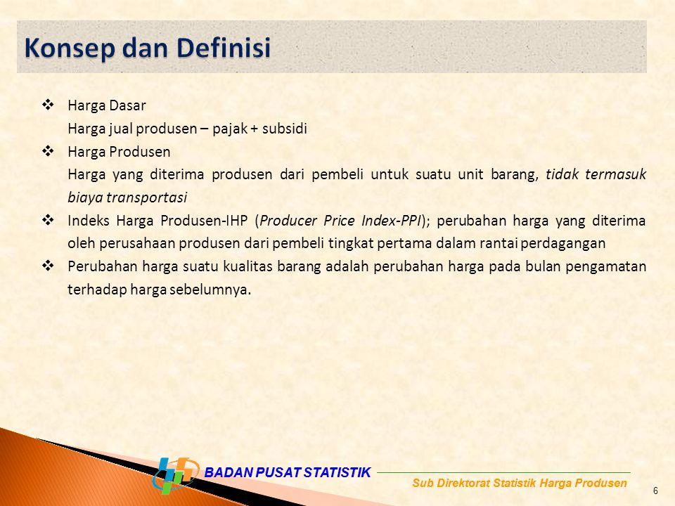 Konsep dan Definisi Harga Dasar Harga jual produsen – pajak + subsidi