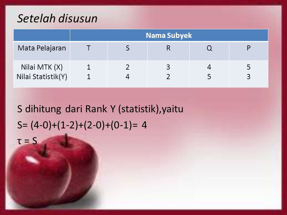 Setelah disusun S dihitung dari Rank Y (statistik),yaitu