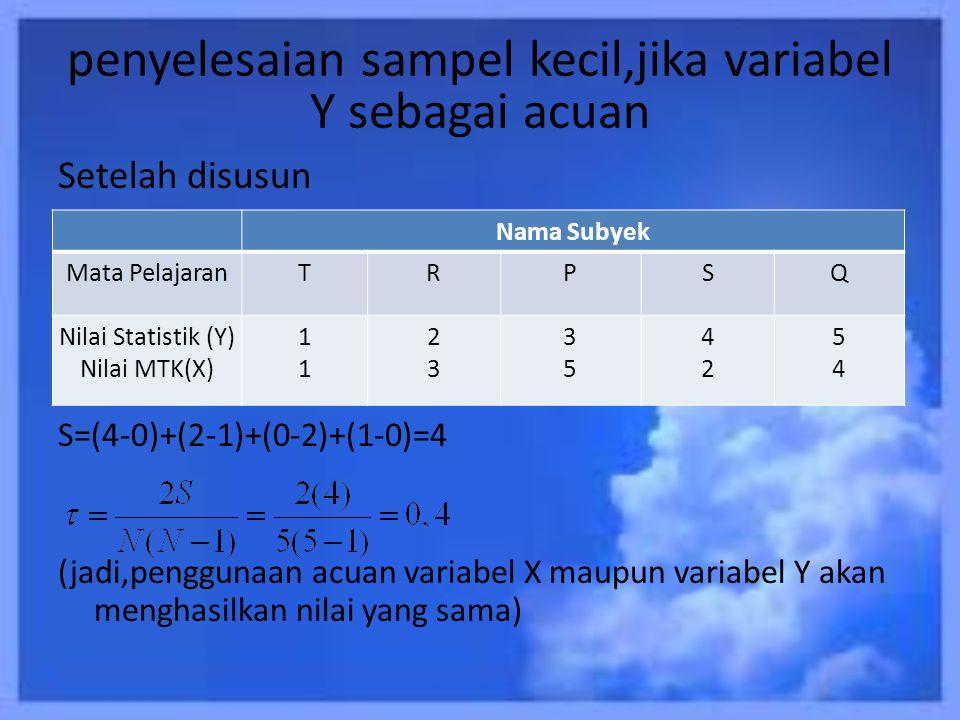 penyelesaian sampel kecil,jika variabel Y sebagai acuan