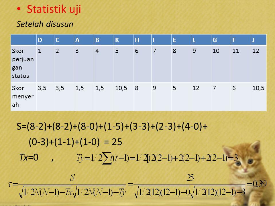 Statistik uji S=(8-2)+(8-2)+(8-0)+(1-5)+(3-3)+(2-3)+(4-0)+