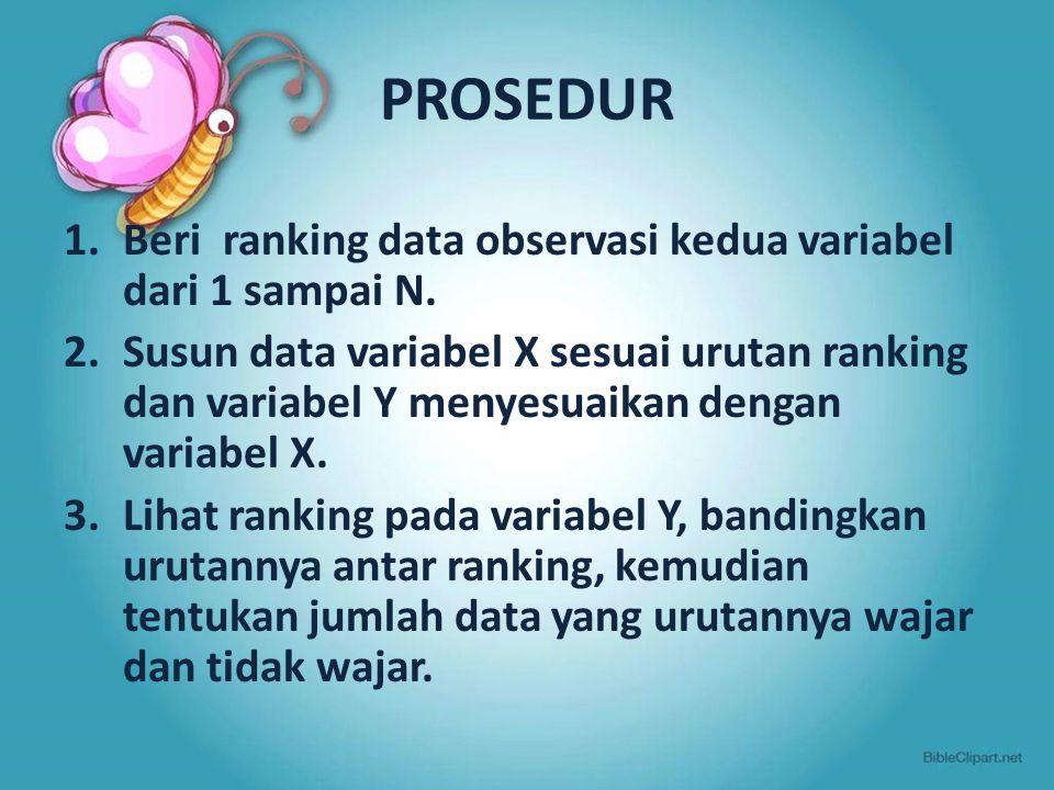 PROSEDUR Beri ranking data observasi kedua variabel dari 1 sampai N.