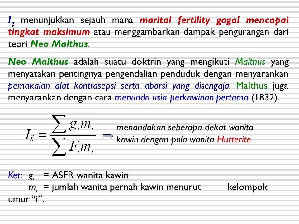 Ig menunjukkan sejauh mana marital fertility gagal mencapai tingkat maksimum atau menggambarkan dampak pengurangan dari teori Neo Malthus.