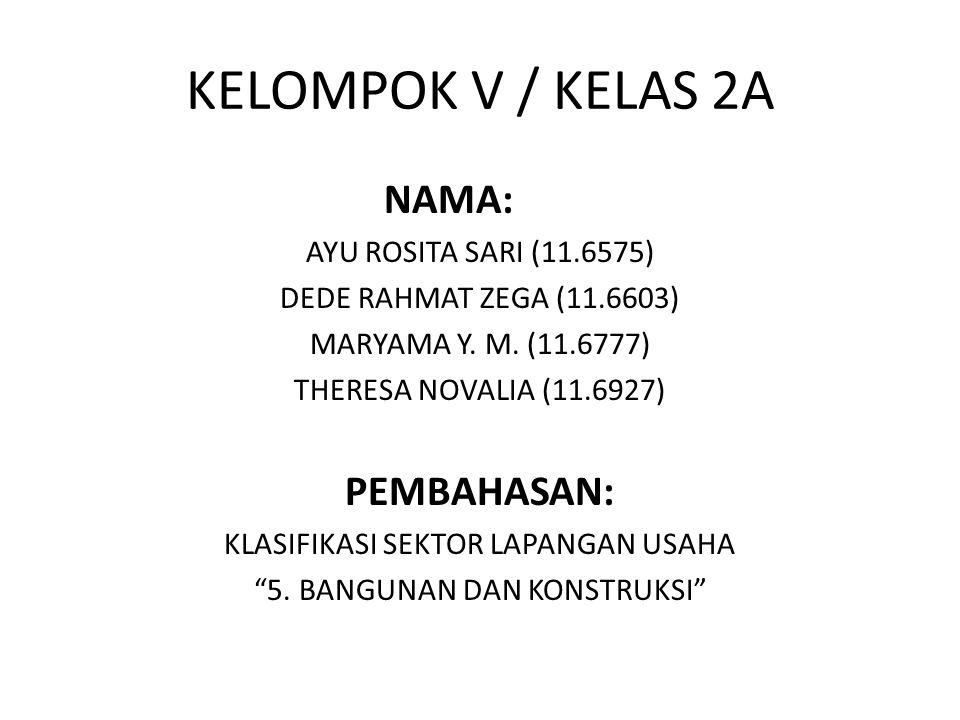 KELOMPOK V / KELAS 2A NAMA: PEMBAHASAN: AYU ROSITA SARI (11.6575)