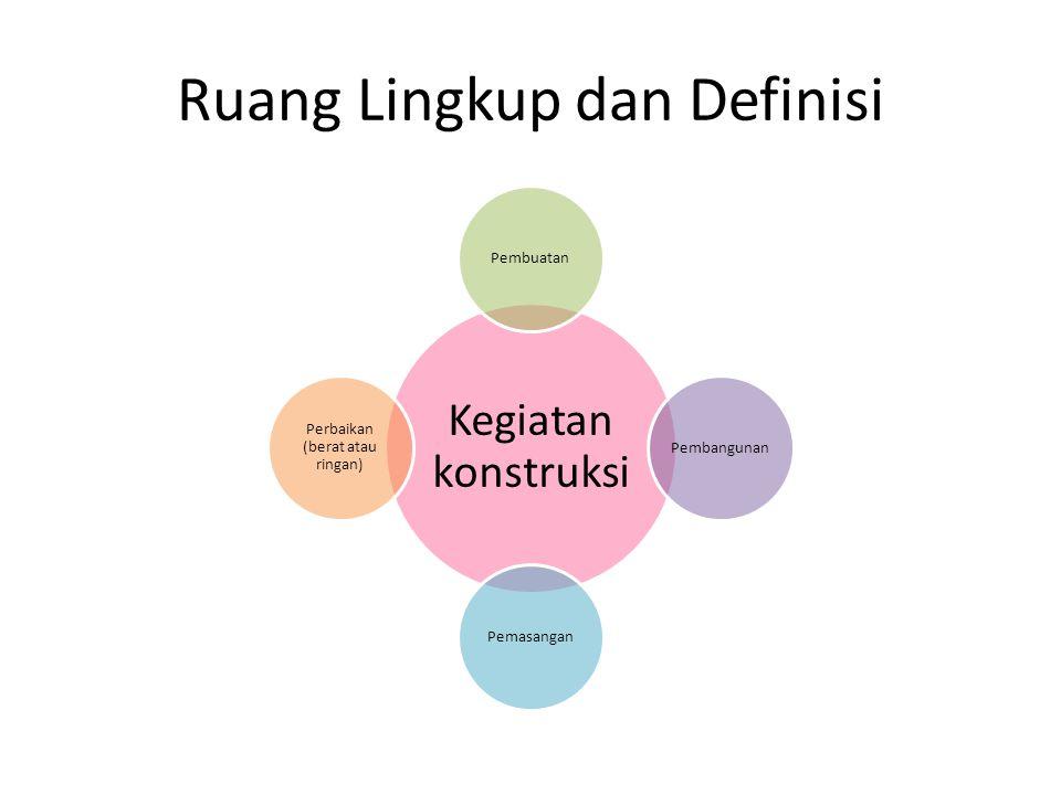 Ruang Lingkup dan Definisi