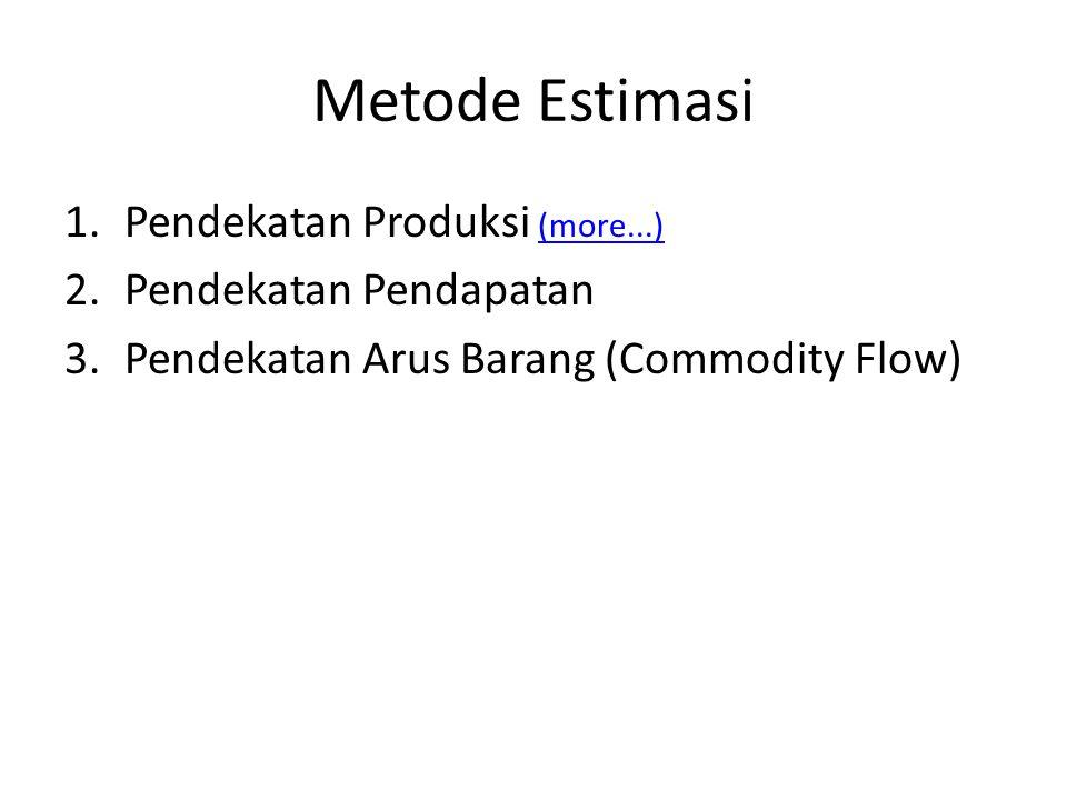 Metode Estimasi Pendekatan Produksi (more...) Pendekatan Pendapatan