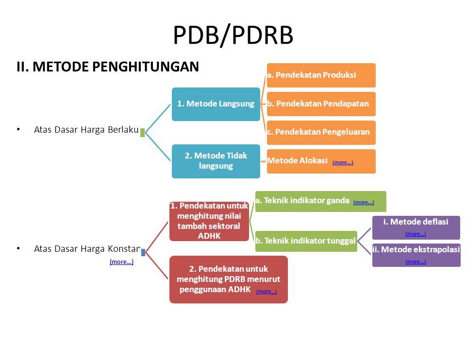 PDB/PDRB II. METODE PENGHITUNGAN Atas Dasar Harga Berlaku