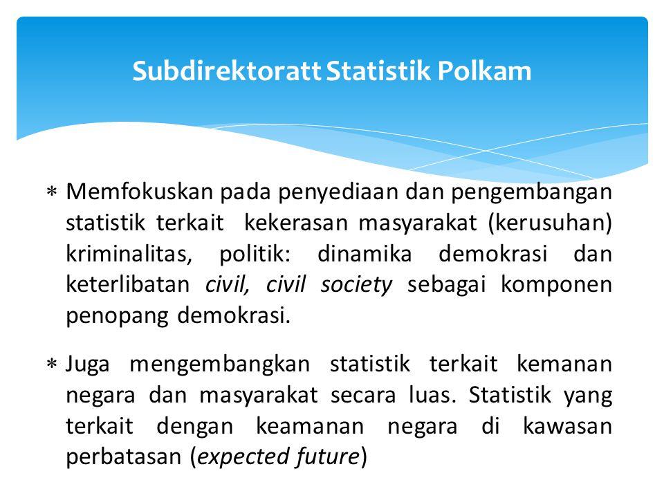 Subdirektoratt Statistik Polkam