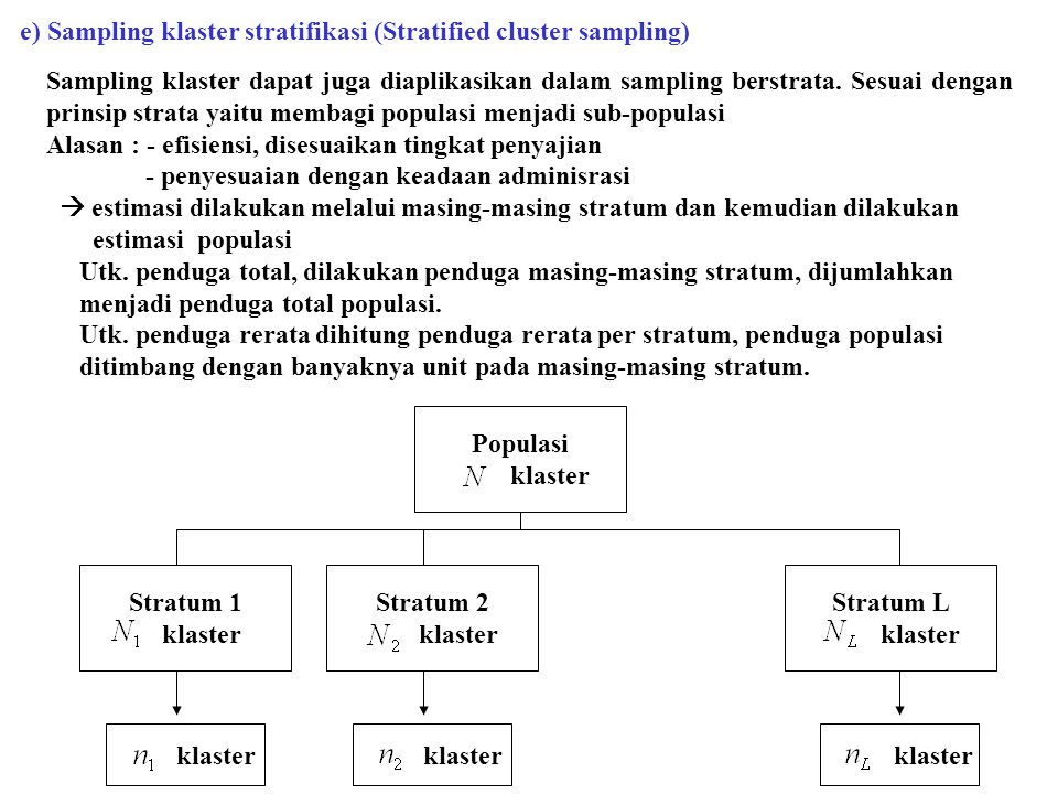 e) Sampling klaster stratifikasi (Stratified cluster sampling)
