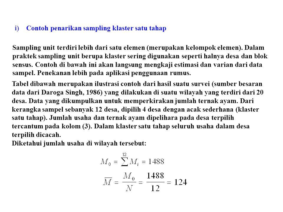 i) Contoh penarikan sampling klaster satu tahap