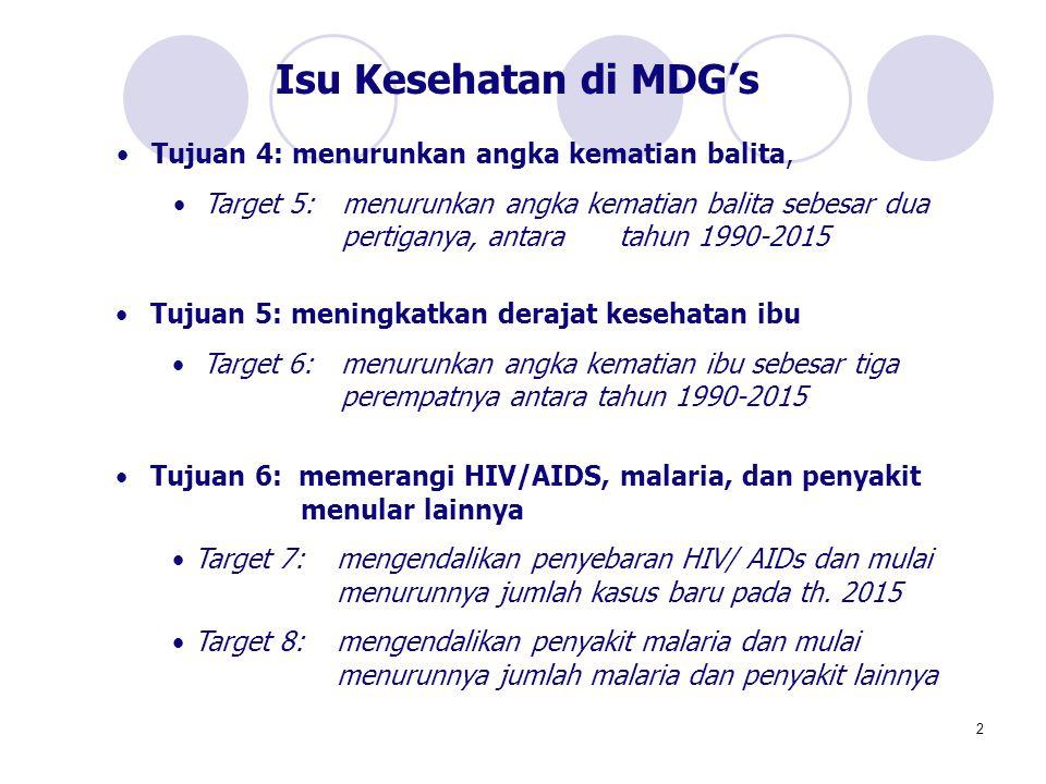 Isu Kesehatan di MDG's Tujuan 4: menurunkan angka kematian balita,