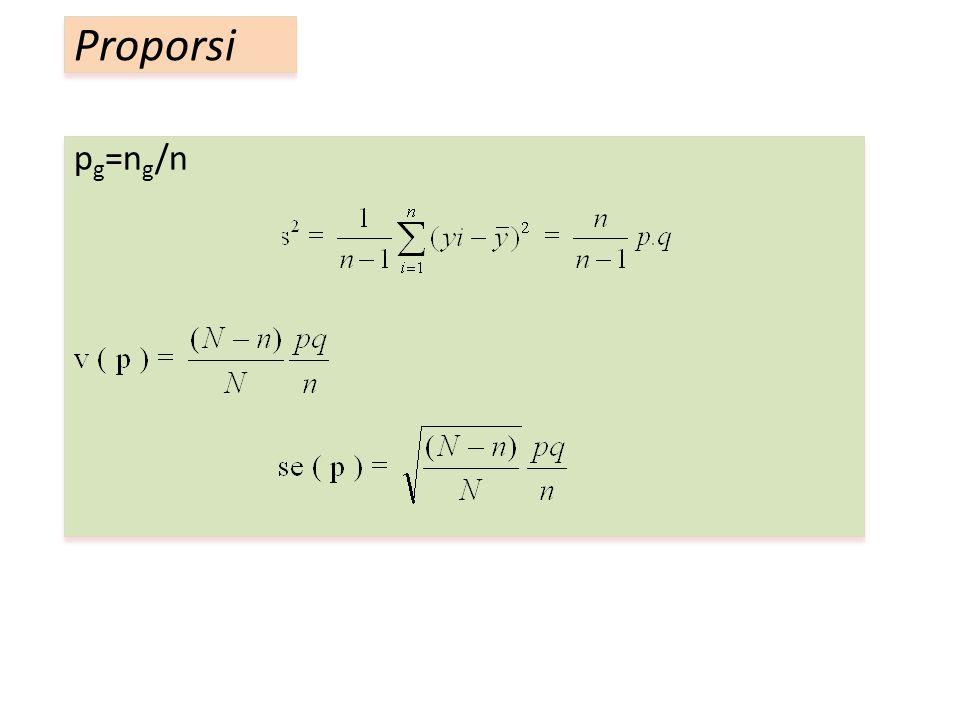 Proporsi pg=ng/n