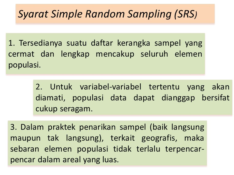 Syarat Simple Random Sampling (SRS)