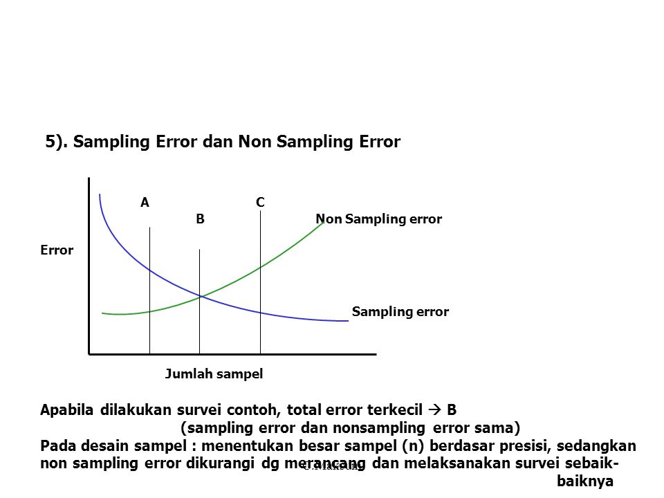 5). Sampling Error dan Non Sampling Error