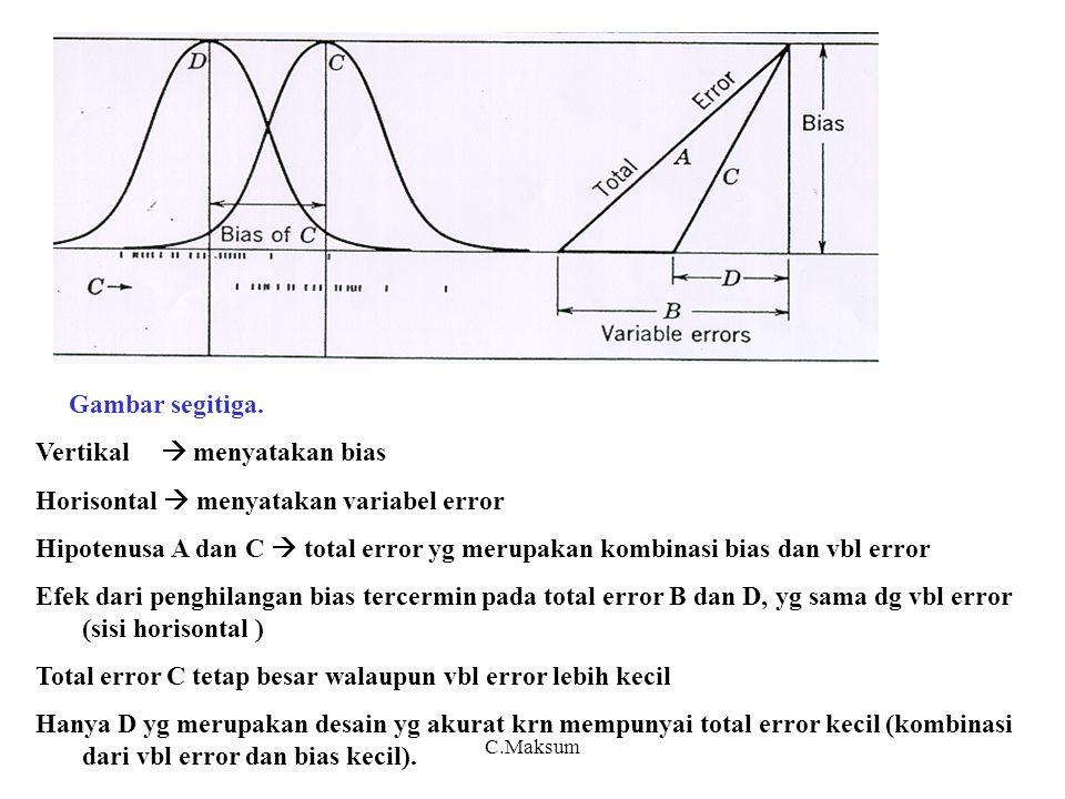 Vertikal  menyatakan bias Horisontal  menyatakan variabel error