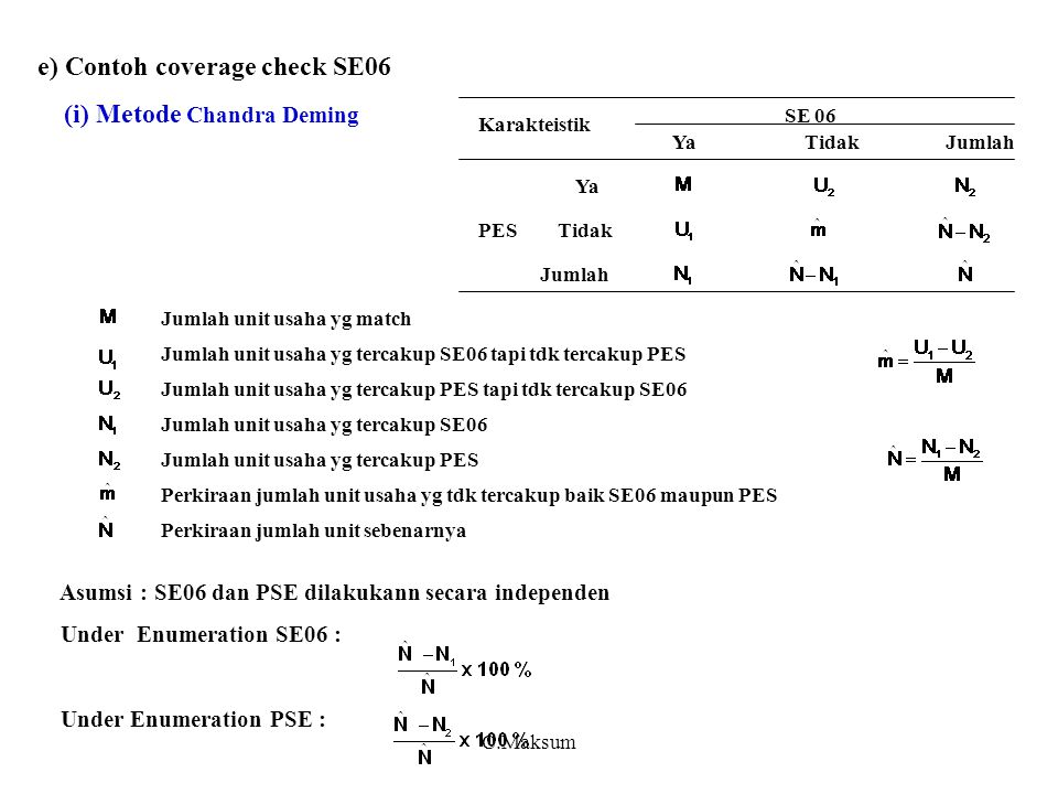 e) Contoh coverage check SE06 (i) Metode Chandra Deming