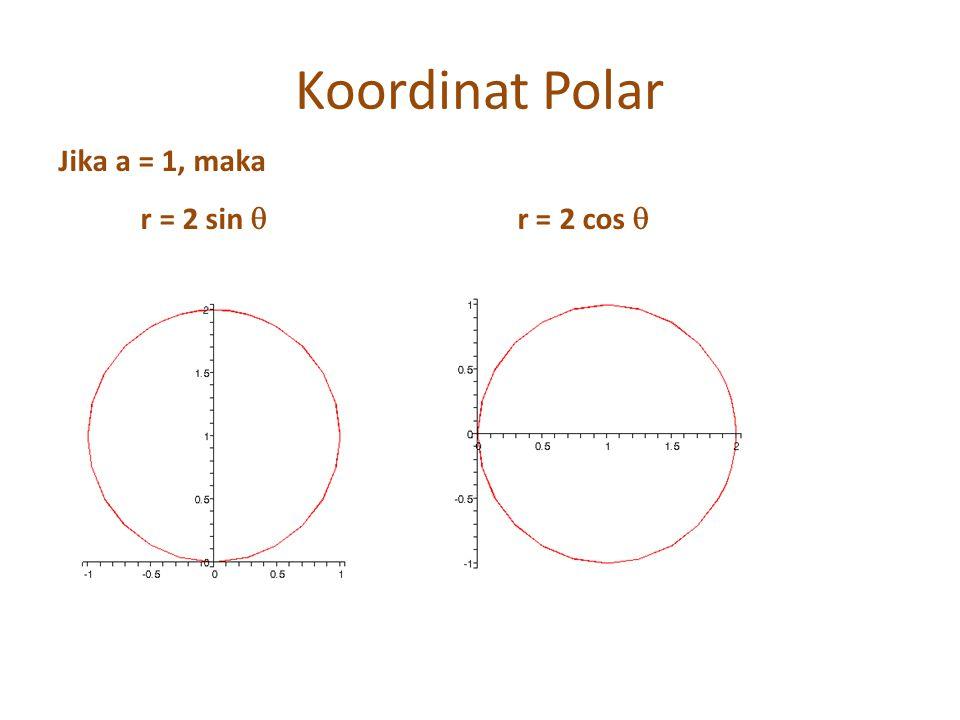 Koordinat Polar Jika a = 1, maka r = 2 sin  r = 2 cos 