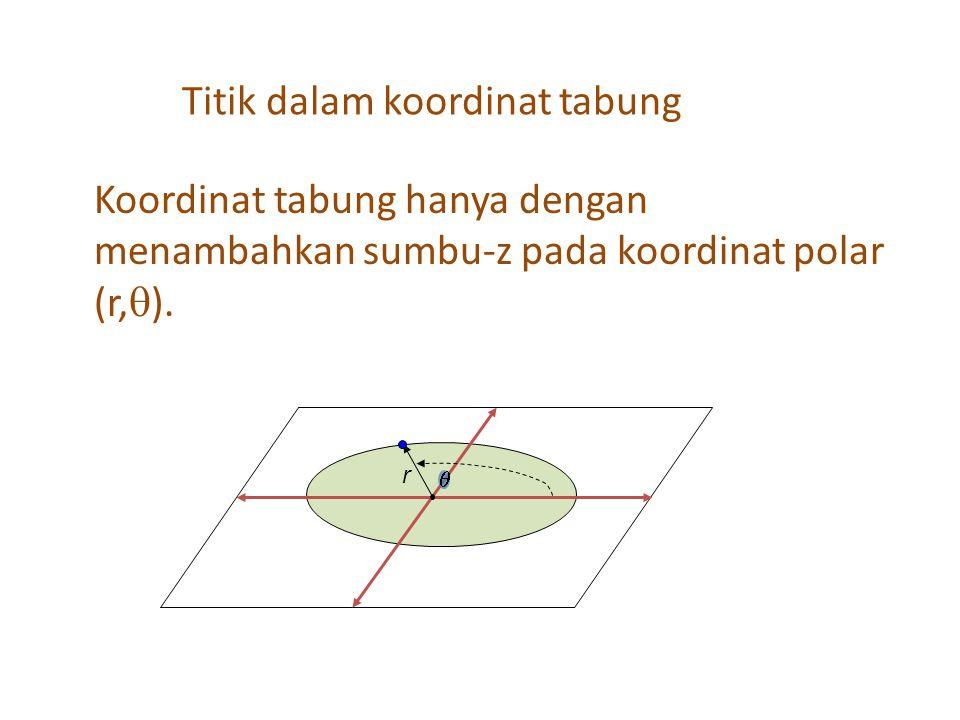 Titik dalam koordinat tabung