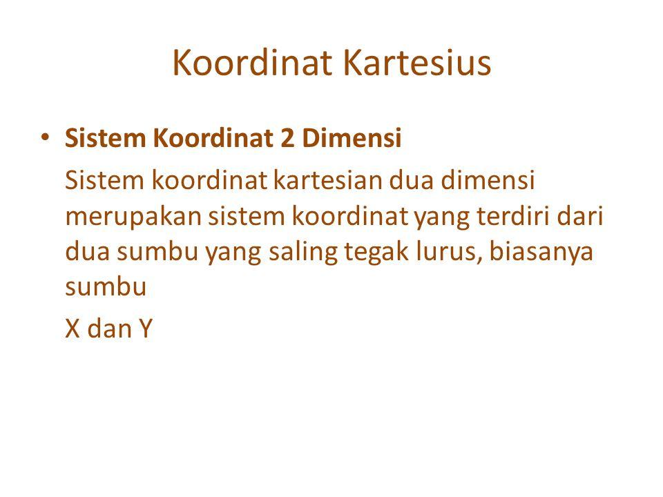 Koordinat Kartesius Sistem Koordinat 2 Dimensi