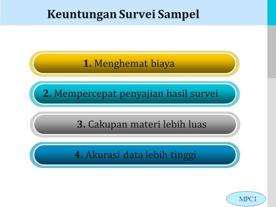 Keuntungan Survei Sampel