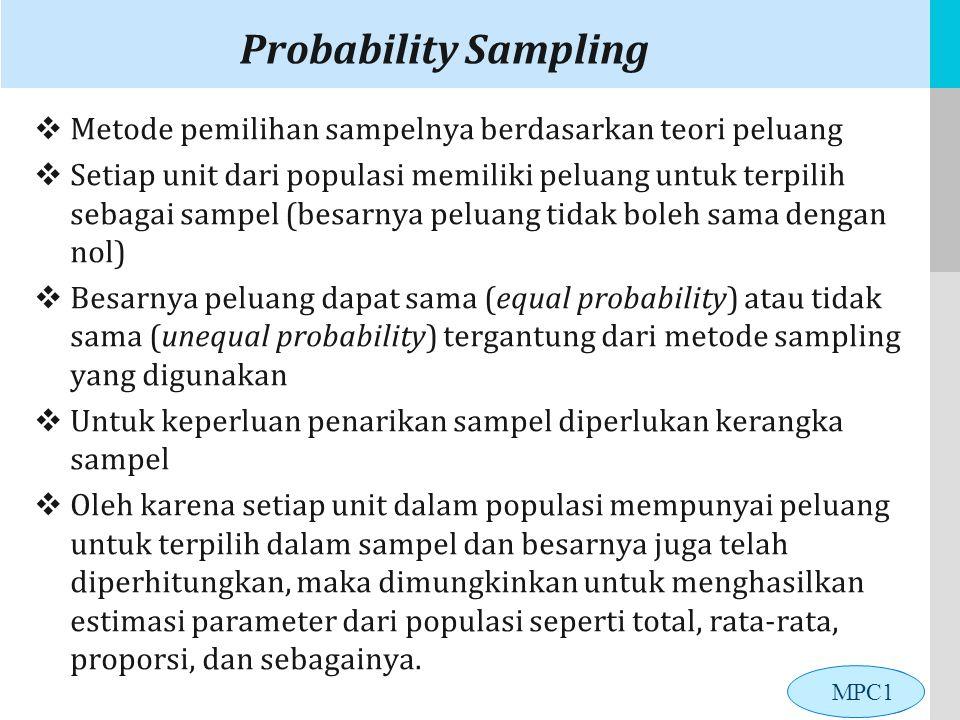 Probability Sampling Metode pemilihan sampelnya berdasarkan teori peluang.