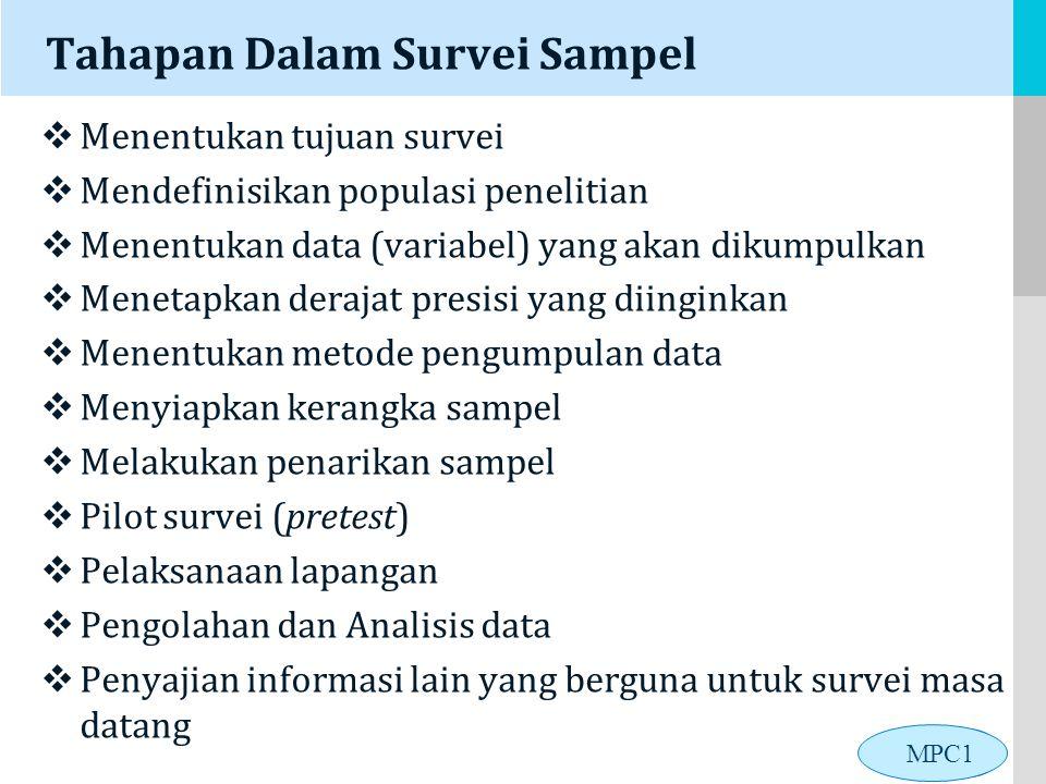 Tahapan Dalam Survei Sampel