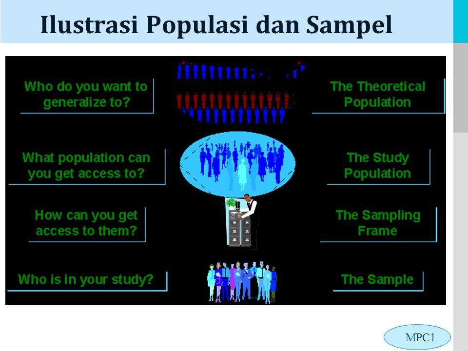 Ilustrasi Populasi dan Sampel