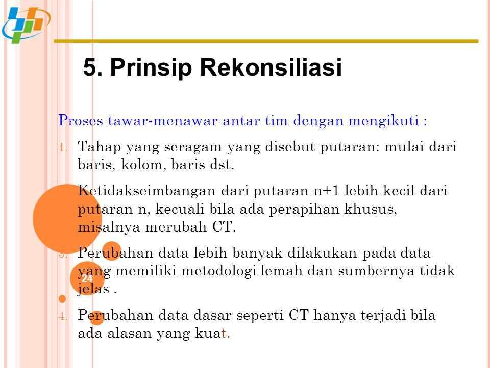 5. Prinsip Rekonsiliasi Proses tawar-menawar antar tim dengan mengikuti :