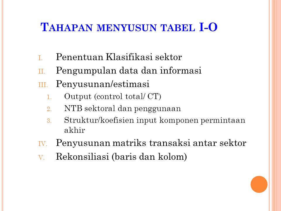 Tahapan menyusun tabel I-O